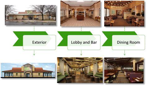 olive garden building designs garden home plans ideas picture