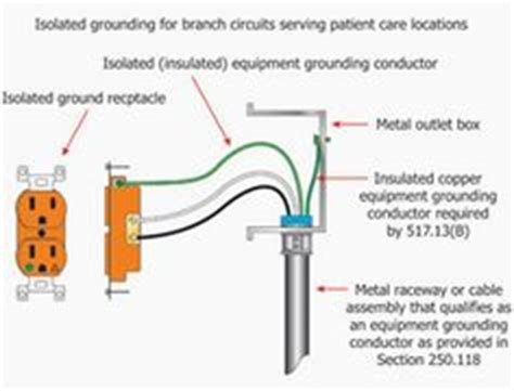 grounding layout definition typical conditions to be considered in a plant ground