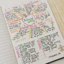 25 best ideas about note taking on study