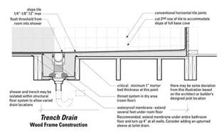 shower trench drain installation curbless shower with trench drain linear drain