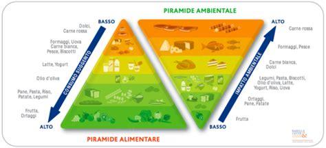educazione alimentazione e sostenibilit 224 cibo e cultura