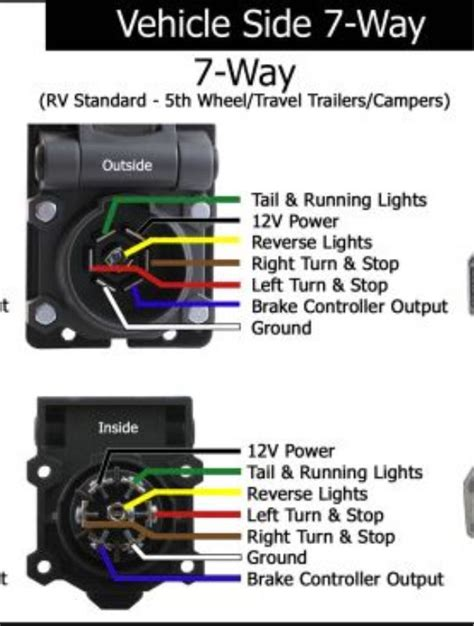 6 pole trailer wiring diagram 6 pin to 4 pin