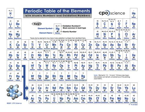 printable periodic table 8 5 x 11 frey scientific periodic table of elements printable