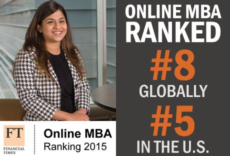 Financial Times Mba Rankings 2015 Finance by Whitman School Of Management At Syracuse