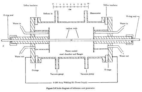 experimental design diagram maker the design of a fullerene generator