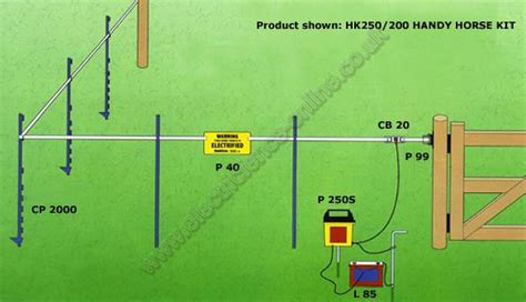 how to a with an electric fence electric fencing kits for horses electric fence