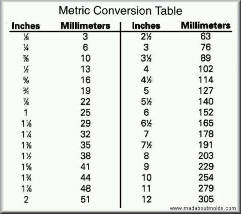 printable metric conversion table  metric conversion chart  kids  metric