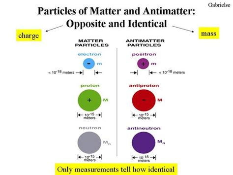 and antimatter lecture god of antimatter gerald gabrielse