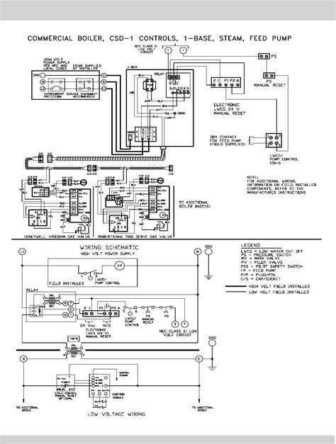 wiring  steam boiler wiring diagram