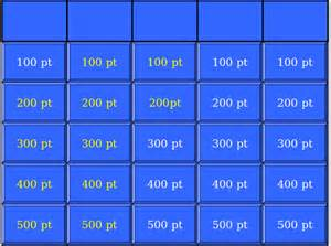 jeopardy printable template 7 blank jeopardy templates free sle exle format