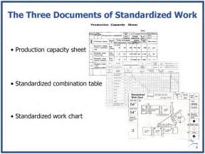 standard work template standardized work the foundation for kaizen