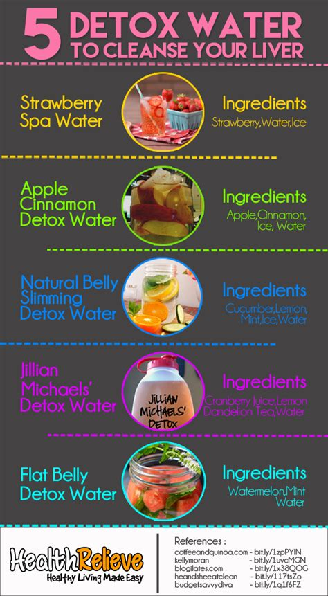 Axia5 Detox Ingrediants by 5 Tasty Detox Waters That Cleanse The Liver Tips That Rock