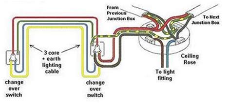 neuronetworks two way switch