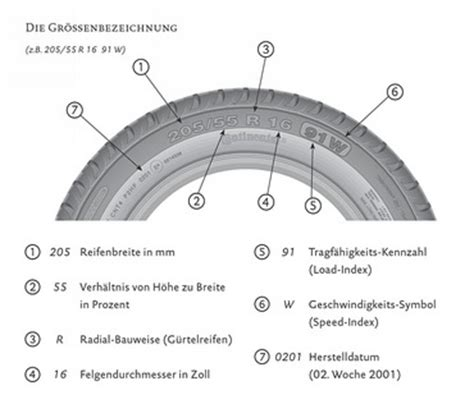 Motorrad Reifen Tiefe Messen by 2