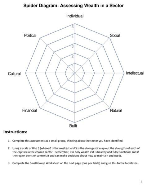 spider diagram template spider diagram template resume template sle