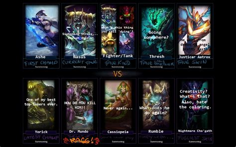 Memes League Of Legends - league of legends meme by zinogrehunter73 on deviantart