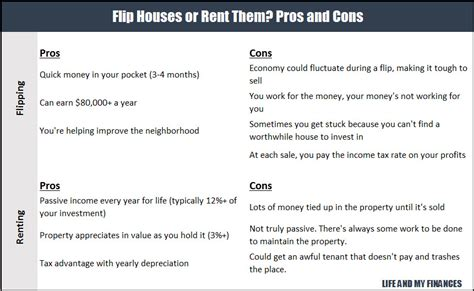 pros and cons of renting a house pros and cons of renting a house home design