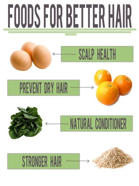 Top 12 Foods For Beautiful Hair by 7 Day Diet Chart Foods To Eat For Rapid Hair Growth