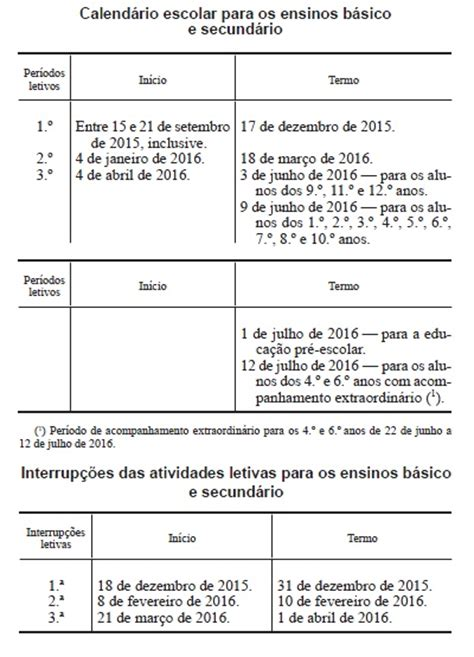 Calendario Escolar Miami Dade 2015 Calendario Escolar Miamidade 20152016 Search Results