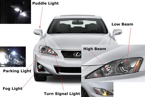 what are parking lights used for ijdmtoy headlight ls parking lights fog lights