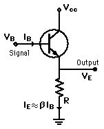 buffer lifier using transistor inverting and non inverting buffers