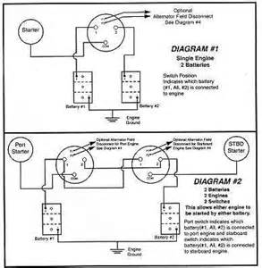 intellitec disconnect switch wiring diagram intellitec free engine image for user manual