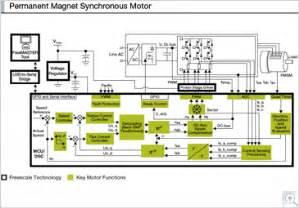 permanent magnet motor wiring diagram