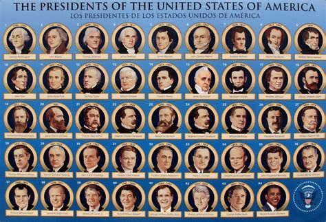 president s the presidents of the united states of america loohpa