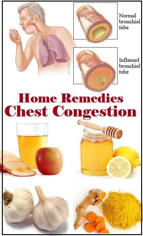 home remedies for chest congestion helpful health