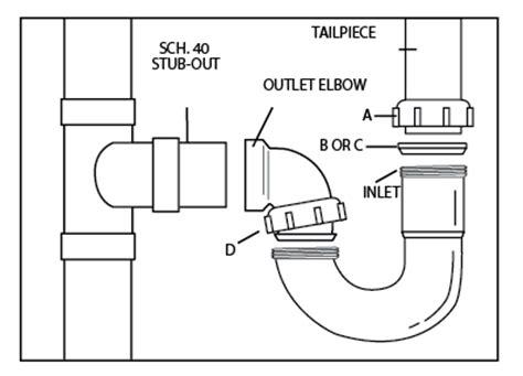 kitchen sink trap parts 500k 1 1 2 quot sink trap solvent weld 1 1 2 quot x 1 1 2 quot or 1