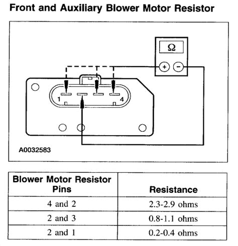 test ford blower motor resistor 03 ford explorer blower motor runs when key switch is on even if digital controls are turned