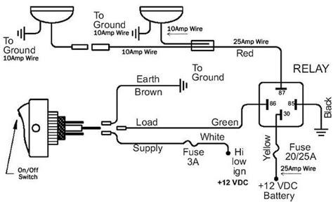 fog light wiring without relay wiring diagrams wiring
