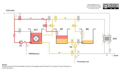 nano brewery floor plan nano brewery floor plan images home fixtures decoration ideas