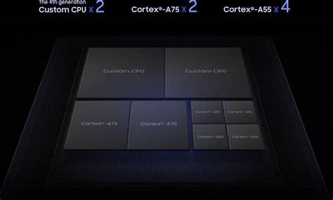 Samsung Galaxy S10 9820 by Samsung Galaxy S10 Procesorul Uluitor Lansat Idevice Ro