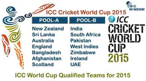 Icc World Cup 2015 Time Table by 2015 Icc Cricket World Cup Match Schedule Time Table