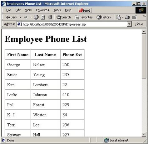 telephone extension template telephone extension list template the best letter sle
