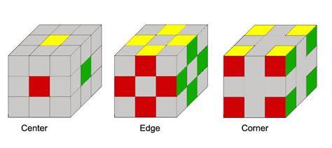 tutorial rubik s cube 4x4 indonesia panji nurhidayatullah tips rubik 3x3 pengenalan rubik