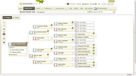 Search Ancestry Ancestry Trees That