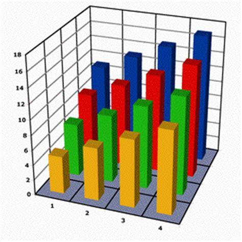 3d scatter plot for ms excel 3d scatter plot for ms excel