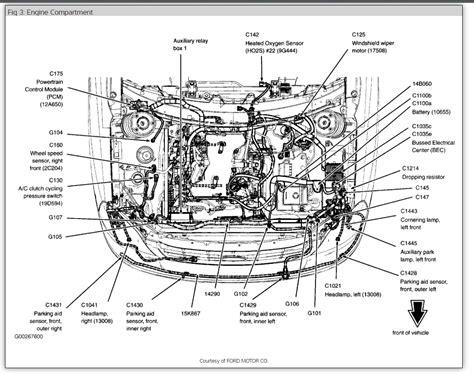 fuse box diagram     fuse panel diagram    find