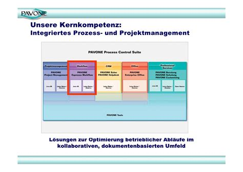 workflow management software workflow management software mit ibm lotus notes