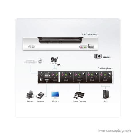 Aten Cs1794 4 Port Usb 20 Hdmi Kvmp Switch Aten Cs1794 Hdmi Kvm Switch 1 User 4 Pc S Kvm Concepts