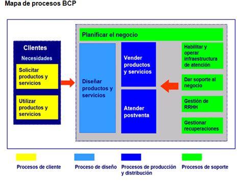 imágenes satelitales bcp modelos de gesti 211 n empresarial banco de credito del peru