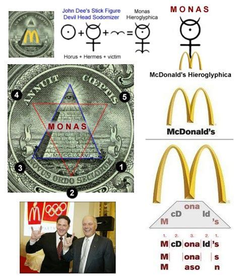 illuminati signs with mcdonald s illuminati symbol monas meaning of