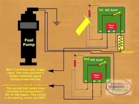 vt modore fuel wiring diagram wiring diagram and