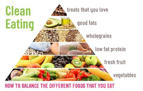 healthy fats clean eating clean food pyramid jennie bayliss