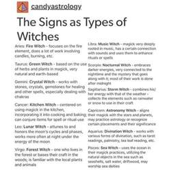 the zodiac book ii the signs as types of witches wattpad