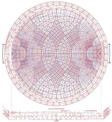 series inductor smith chart parallel capacitor smith chart 28 images a new way to plot speaker impedance the smith chart