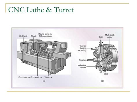 cnc lathe diagram cnc lathe diagram wiring diagram