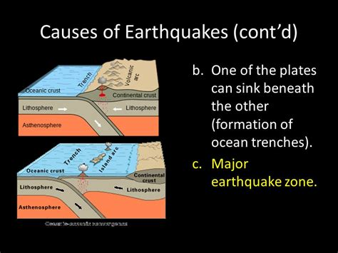 earthquake reason earthquakes ppt video online download